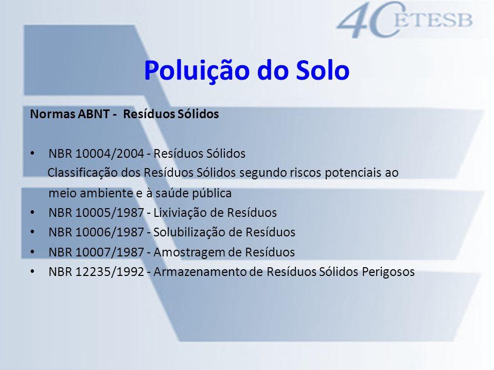 Poluição do Solo Normas ABNT - Resíduos Sólidos NBR 10004/2004 - Resíduos Sólidos Classificação dos Resíduos Sólidos segundo riscos potenciais ao meio