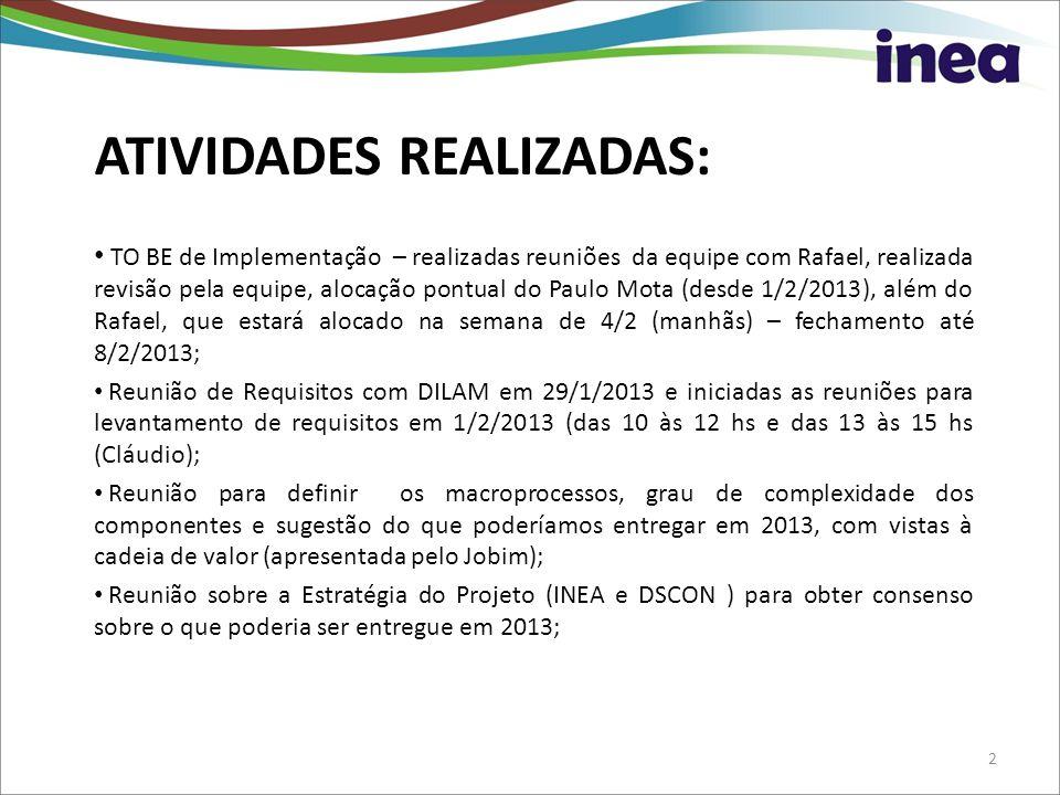 PRÓXIMAS ATIVIDADES: Finalização do TO BE de Implementação – rever à luz da Estratégia adotada (ad hoc + cadastros + o máximo que couber em 2013 – fechamento até 8/2/2013; Prosseguir nas Reuniões para levantamento de Requisitos (processos iniciais); Alocação dos profissionais adicionais - analista de requisitos – previsto até 8/2/2013; Atualização do planejamento de forma a estar aderente à estratégia ; Obter consenso INEA / DSCON sobre percentual de redução a ser eventualmente adotado; Reunião sobre a Estratégia do Projeto (INEA e DSCON ) para obter consenso sobre o que poderia ser entregue em 2013; Revisão do cronograma; 3