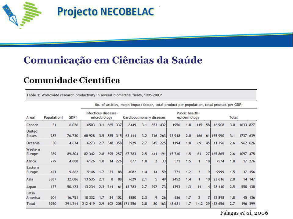 Comunicação em Ciências da Saúde Comunidade Científica Falagas et al, 2006