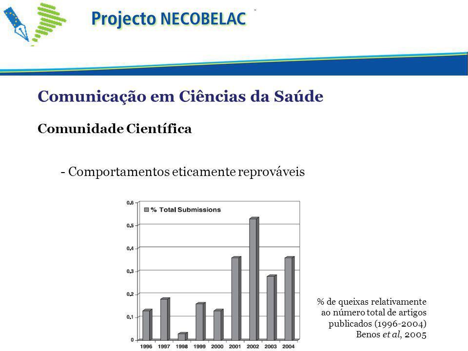 Comunicação em Ciências da Saúde Comunidade Científica - Comportamentos eticamente reprováveis % de queixas relativamente ao número total de artigos publicados (1996-2004) Benos et al, 2005