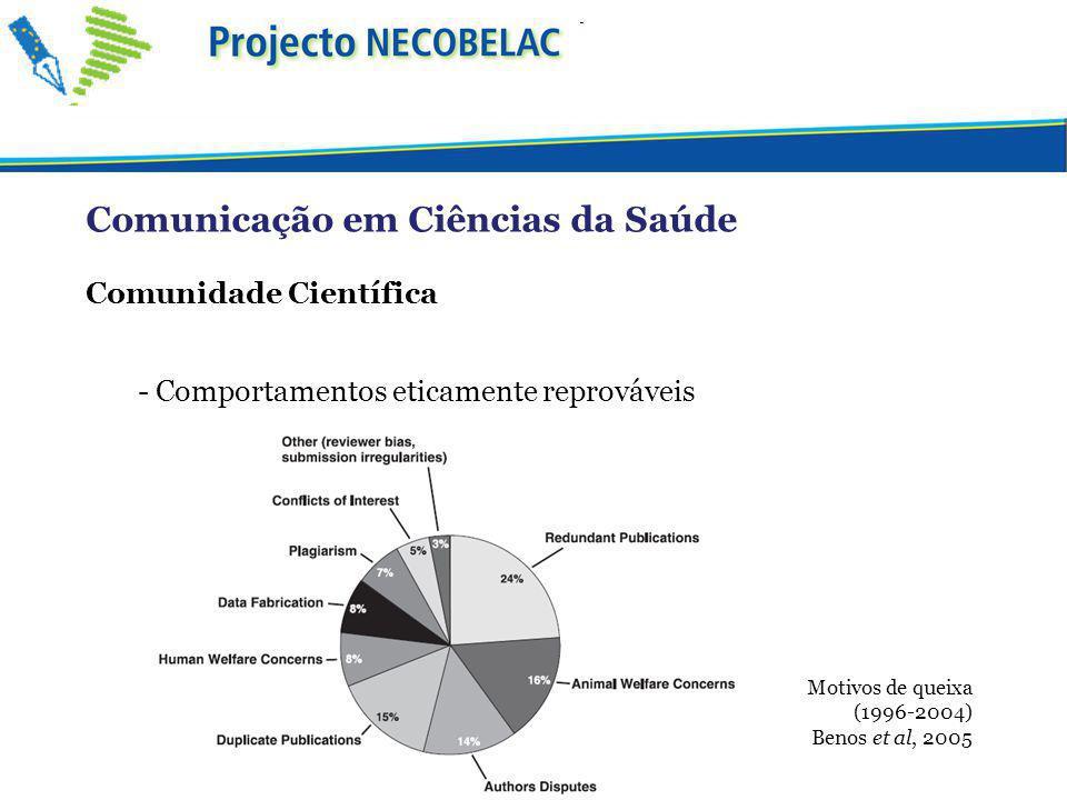 Comunicação em Ciências da Saúde Comunidade Científica - Comportamentos eticamente reprováveis Motivos de queixa (1996-2004) Benos et al, 2005