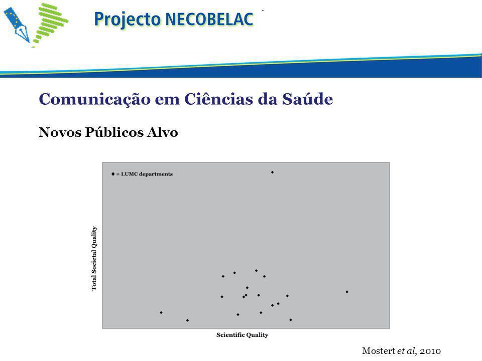 Novos Públicos Alvo Mostert et al, 2010