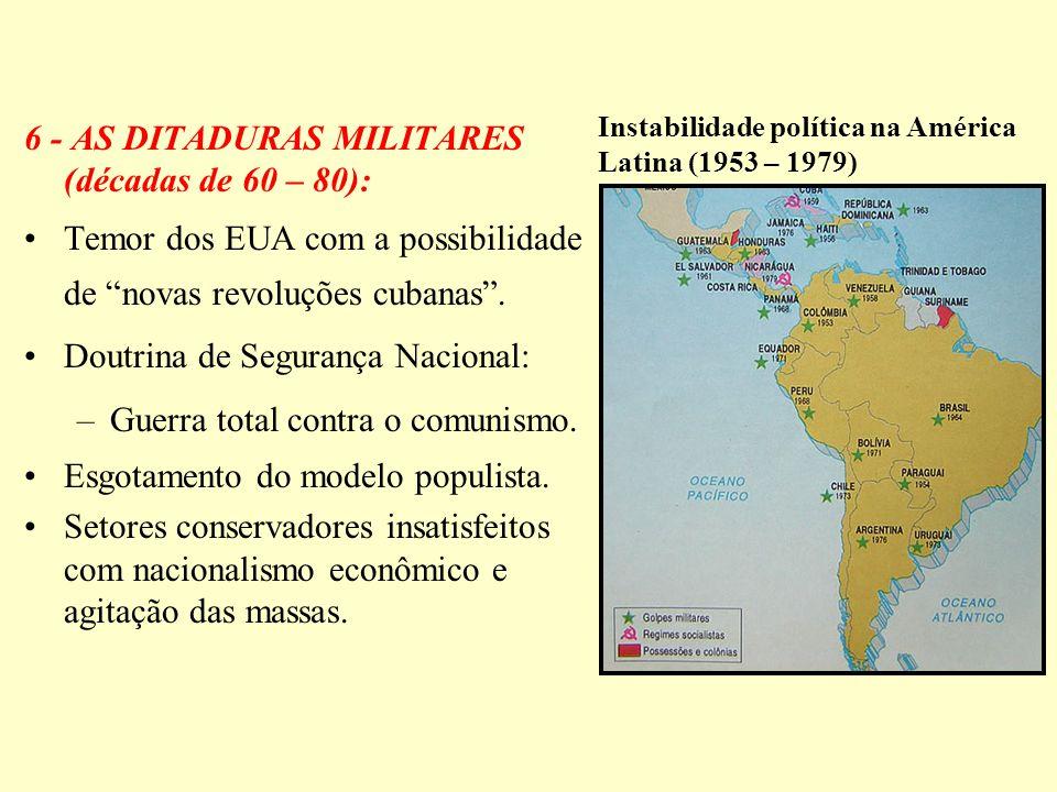 6 - AS DITADURAS MILITARES (décadas de 60 – 80): Temor dos EUA com a possibilidade de novas revoluções cubanas. Doutrina de Segurança Nacional: –Guerr