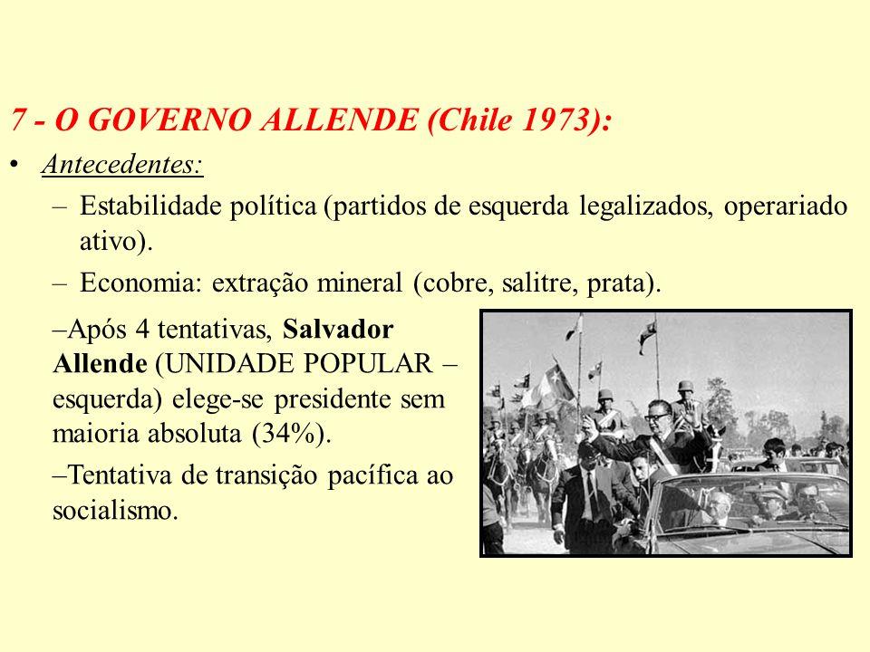 7 - O GOVERNO ALLENDE (Chile 1973): Antecedentes: –Estabilidade política (partidos de esquerda legalizados, operariado ativo). –Economia: extração min