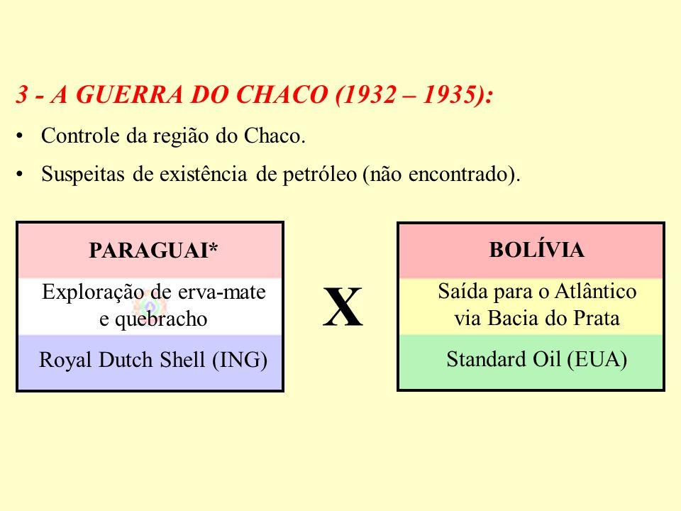GUERRA DO CHACO: Região do Chaco Interesses externos na guerra: DÓLAR X LIBRA