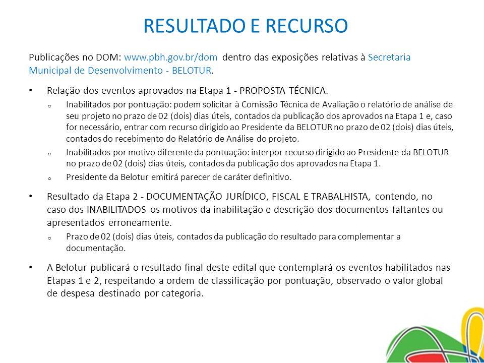 RESULTADO E RECURSO Publicações no DOM: www.pbh.gov.br/dom dentro das exposições relativas à Secretaria Municipal de Desenvolvimento - BELOTUR. Relaçã