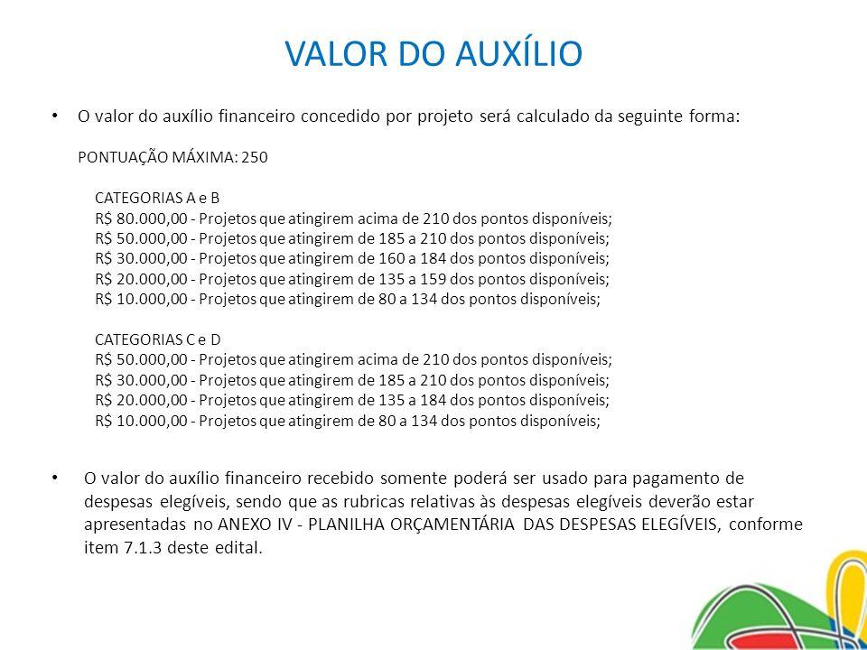 VALOR DO AUXÍLIO O valor do auxílio financeiro concedido por projeto será calculado da seguinte forma: PONTUAÇÃO MÁXIMA: 250 CATEGORIAS A e B R$ 80.000,00 - Projetos que atingirem acima de 210 dos pontos disponíveis; R$ 50.000,00 - Projetos que atingirem de 185 a 210 dos pontos disponíveis; R$ 30.000,00 - Projetos que atingirem de 160 a 184 dos pontos disponíveis; R$ 20.000,00 - Projetos que atingirem de 135 a 159 dos pontos disponíveis; R$ 10.000,00 - Projetos que atingirem de 80 a 134 dos pontos disponíveis; CATEGORIAS C e D R$ 50.000,00 - Projetos que atingirem acima de 210 dos pontos disponíveis; R$ 30.000,00 - Projetos que atingirem de 185 a 210 dos pontos disponíveis; R$ 20.000,00 - Projetos que atingirem de 135 a 184 dos pontos disponíveis; R$ 10.000,00 - Projetos que atingirem de 80 a 134 dos pontos disponíveis; O valor do auxílio financeiro recebido somente poderá ser usado para pagamento de despesas elegíveis, sendo que as rubricas relativas às despesas elegíveis deverão estar apresentadas no ANEXO IV - PLANILHA ORÇAMENTÁRIA DAS DESPESAS ELEGÍVEIS, conforme item 7.1.3 deste edital.