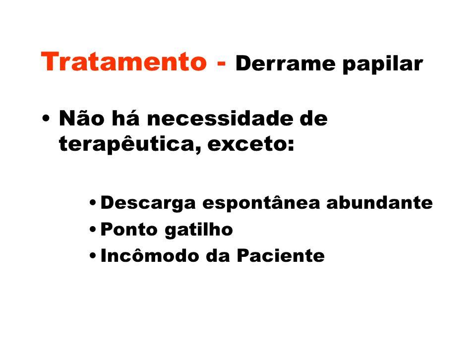 Tratamento - Derrame papilar Não há necessidade de terapêutica, exceto: Descarga espontânea abundante Ponto gatilho Incômodo da Paciente