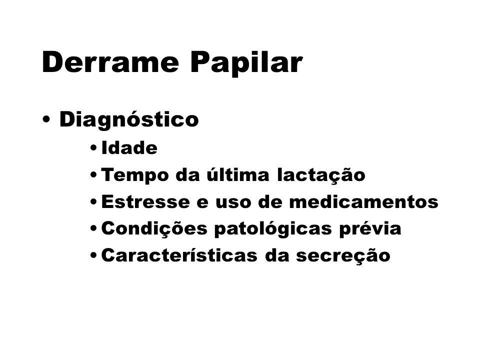 Derrame Papilar Diagnóstico Idade Tempo da última lactação Estresse e uso de medicamentos Condições patológicas prévia Características da secreção