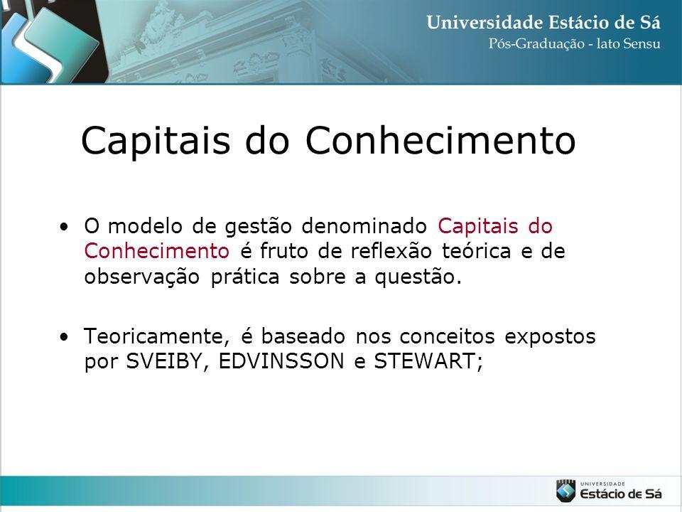 Capitais do Conhecimento O modelo de gestão denominado Capitais do Conhecimento é fruto de reflexão teórica e de observação prática sobre a questão.