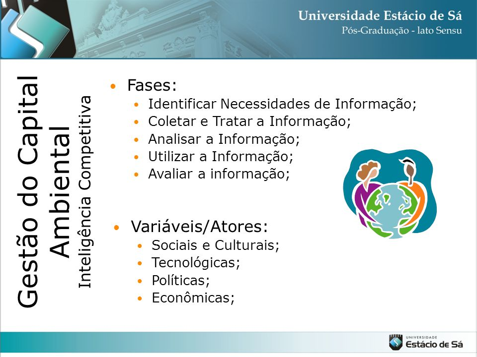 Gestão do Capital Ambiental Inteligência Competitiva Fases: Identificar Necessidades de Informação; Coletar e Tratar a Informação; Analisar a Informação; Utilizar a Informação; Avaliar a informação; Variáveis/Atores: Sociais e Culturais; Tecnológicas; Políticas; Econômicas;