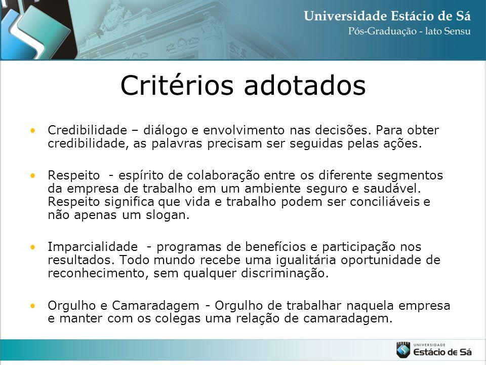 Critérios adotados Credibilidade – diálogo e envolvimento nas decisões.