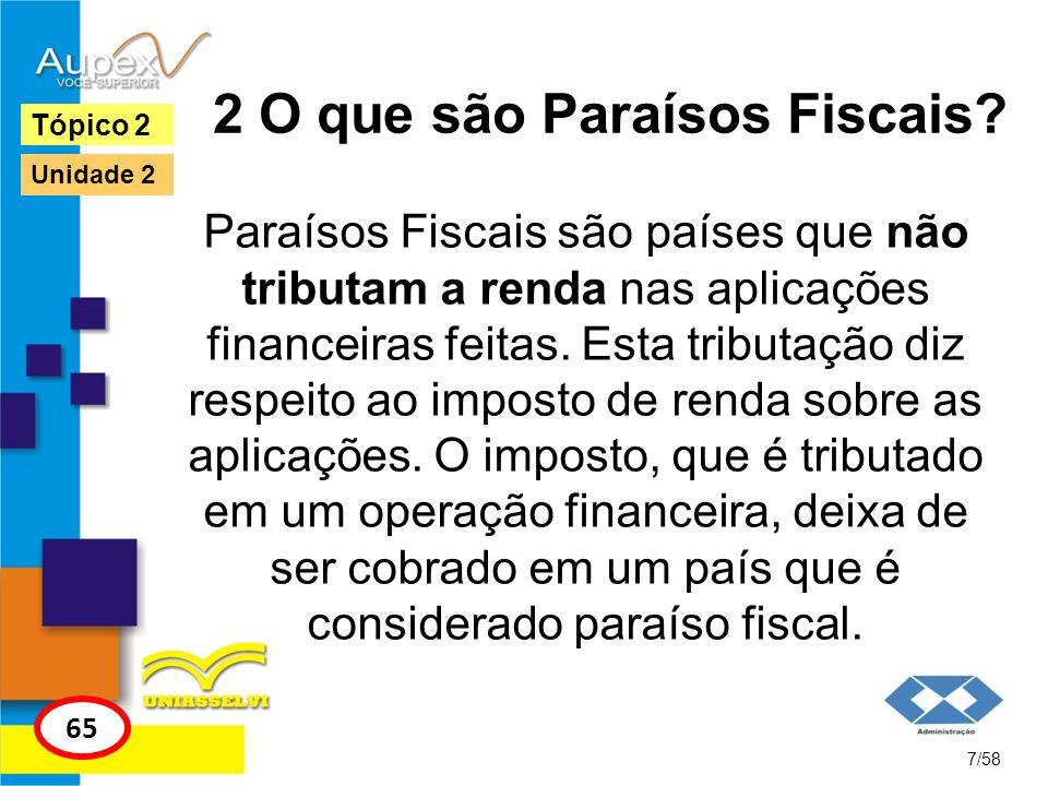2 O que são Paraísos Fiscais? Paraísos Fiscais são países que não tributam a renda nas aplicações financeiras feitas. Esta tributação diz respeito ao
