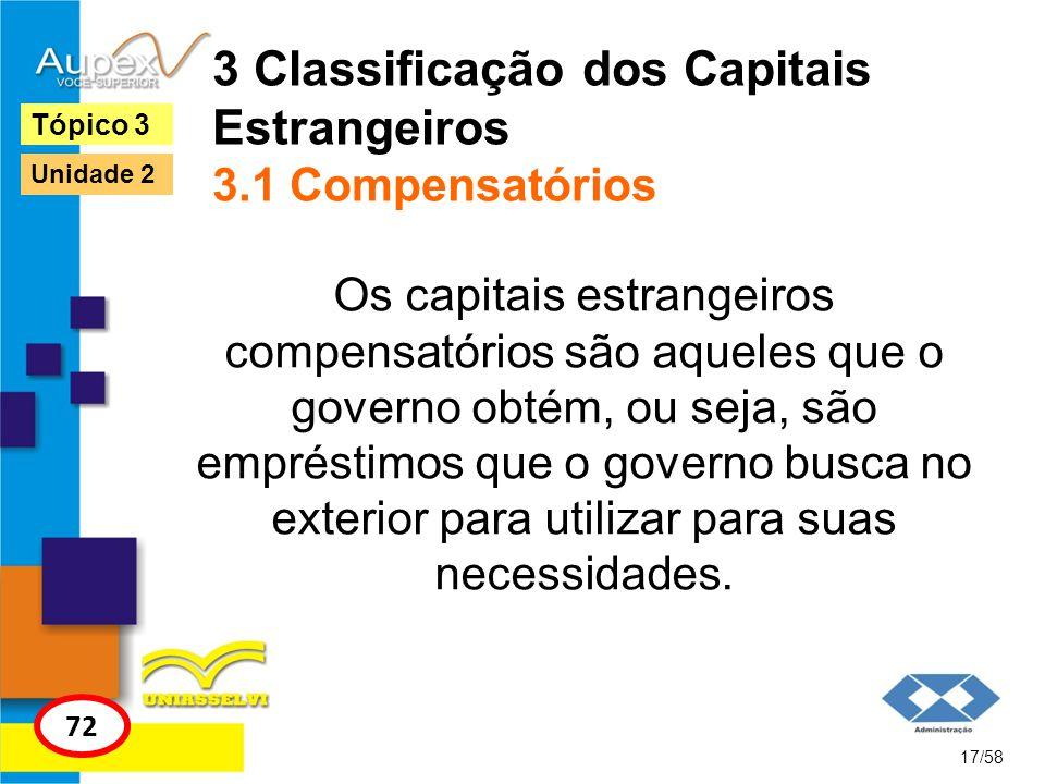 3 Classificação dos Capitais Estrangeiros 3.1 Compensatórios Os capitais estrangeiros compensatórios são aqueles que o governo obtém, ou seja, são emp