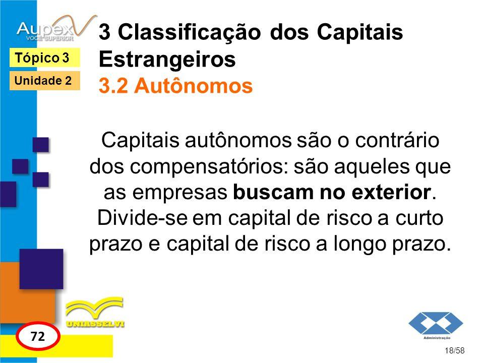 3 Classificação dos Capitais Estrangeiros 3.2 Autônomos Capitais autônomos são o contrário dos compensatórios: são aqueles que as empresas buscam no e