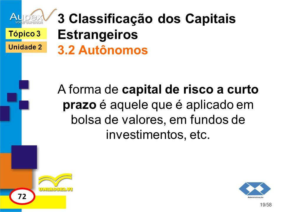 3 Classificação dos Capitais Estrangeiros 3.2 Autônomos A forma de capital de risco a curto prazo é aquele que é aplicado em bolsa de valores, em fund