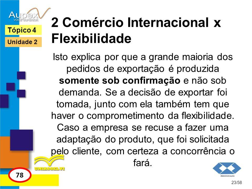 2 Comércio Internacional x Flexibilidade Isto explica por que a grande maioria dos pedidos de exportação é produzida somente sob confirmação e não sob