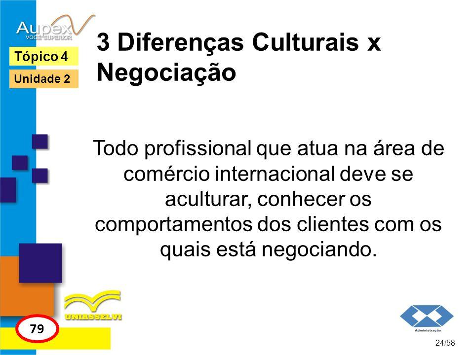 3 Diferenças Culturais x Negociação Todo profissional que atua na área de comércio internacional deve se aculturar, conhecer os comportamentos dos cli