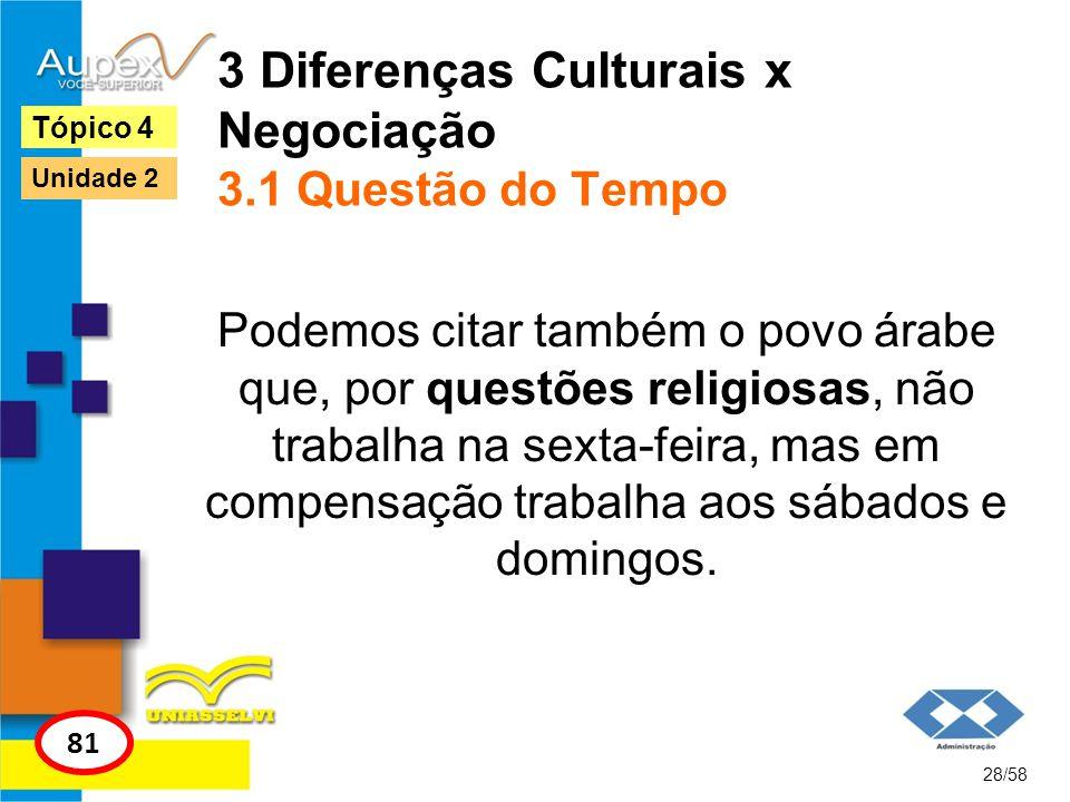 3 Diferenças Culturais x Negociação 3.1 Questão do Tempo Podemos citar também o povo árabe que, por questões religiosas, não trabalha na sexta-feira,