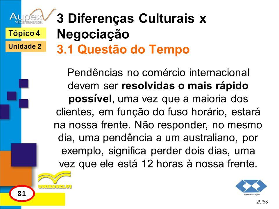 3 Diferenças Culturais x Negociação 3.1 Questão do Tempo Pendências no comércio internacional devem ser resolvidas o mais rápido possível, uma vez que