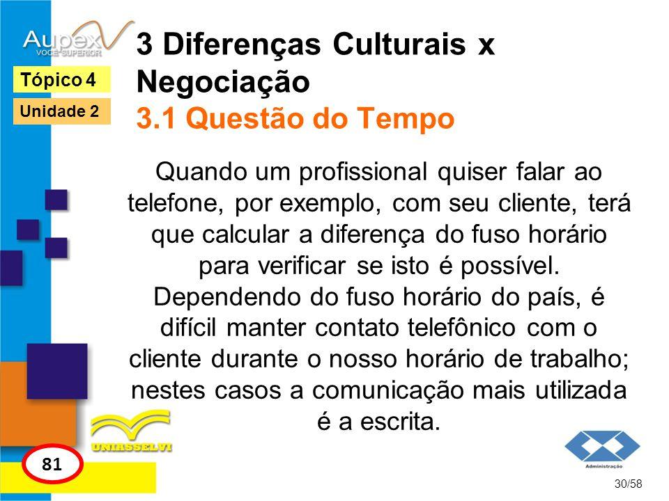 3 Diferenças Culturais x Negociação 3.1 Questão do Tempo Quando um profissional quiser falar ao telefone, por exemplo, com seu cliente, terá que calcu