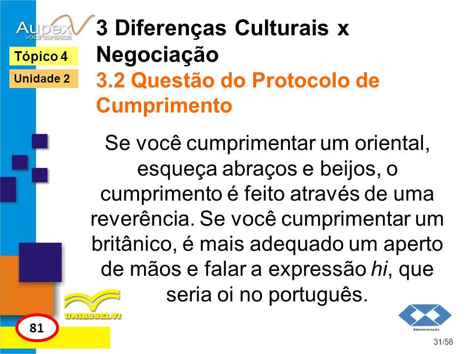 3 Diferenças Culturais x Negociação 3.2 Questão do Protocolo de Cumprimento Se você cumprimentar um oriental, esqueça abraços e beijos, o cumprimento
