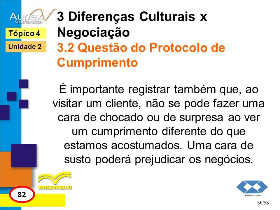 3 Diferenças Culturais x Negociação 3.2 Questão do Protocolo de Cumprimento É importante registrar também que, ao visitar um cliente, não se pode faze