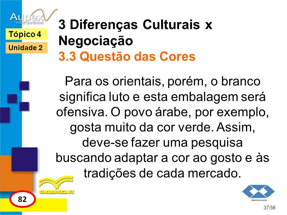 3 Diferenças Culturais x Negociação 3.3 Questão das Cores Para os orientais, porém, o branco significa luto e esta embalagem será ofensiva. O povo ára