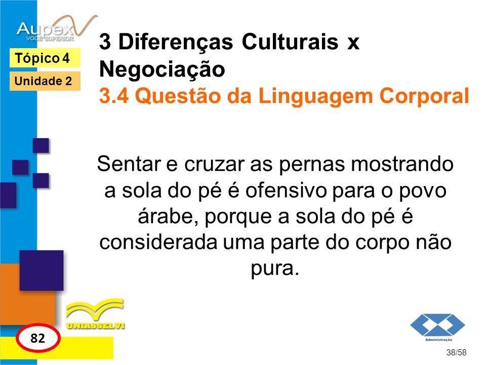3 Diferenças Culturais x Negociação 3.4 Questão da Linguagem Corporal Sentar e cruzar as pernas mostrando a sola do pé é ofensivo para o povo árabe, p