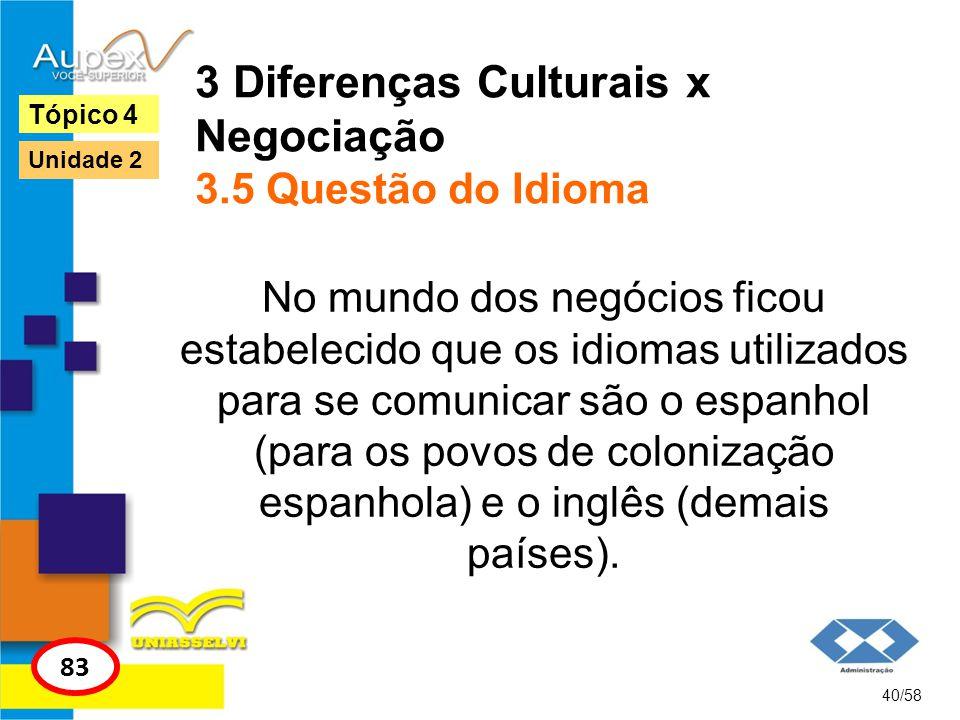 3 Diferenças Culturais x Negociação 3.5 Questão do Idioma No mundo dos negócios ficou estabelecido que os idiomas utilizados para se comunicar são o e