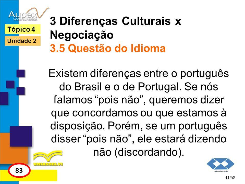 3 Diferenças Culturais x Negociação 3.5 Questão do Idioma Existem diferenças entre o português do Brasil e o de Portugal. Se nós falamos pois não, que