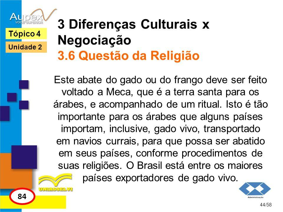 3 Diferenças Culturais x Negociação 3.6 Questão da Religião Este abate do gado ou do frango deve ser feito voltado a Meca, que é a terra santa para os