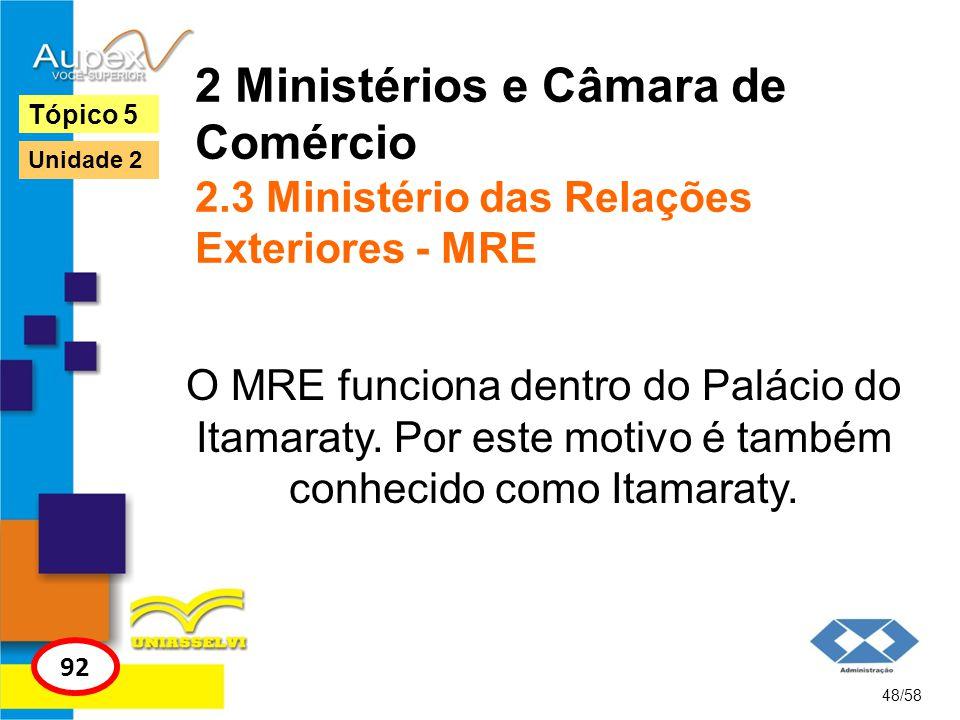 2 Ministérios e Câmara de Comércio 2.3 Ministério das Relações Exteriores - MRE O MRE funciona dentro do Palácio do Itamaraty. Por este motivo é també