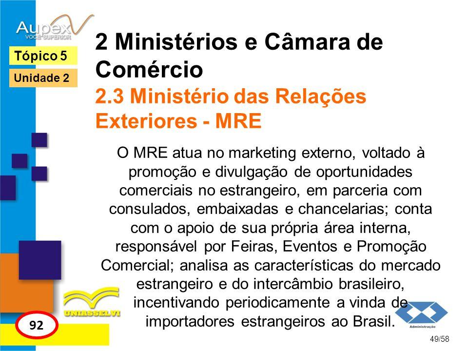 2 Ministérios e Câmara de Comércio 2.3 Ministério das Relações Exteriores - MRE O MRE atua no marketing externo, voltado à promoção e divulgação de op