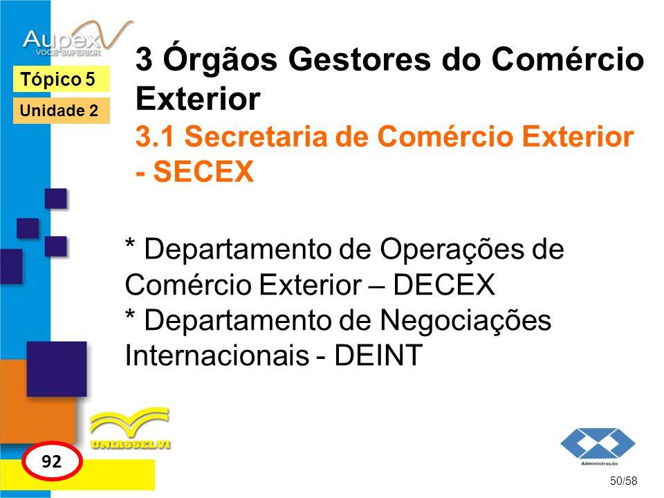 3 Órgãos Gestores do Comércio Exterior 3.1 Secretaria de Comércio Exterior - SECEX * Departamento de Operações de Comércio Exterior – DECEX * Departam