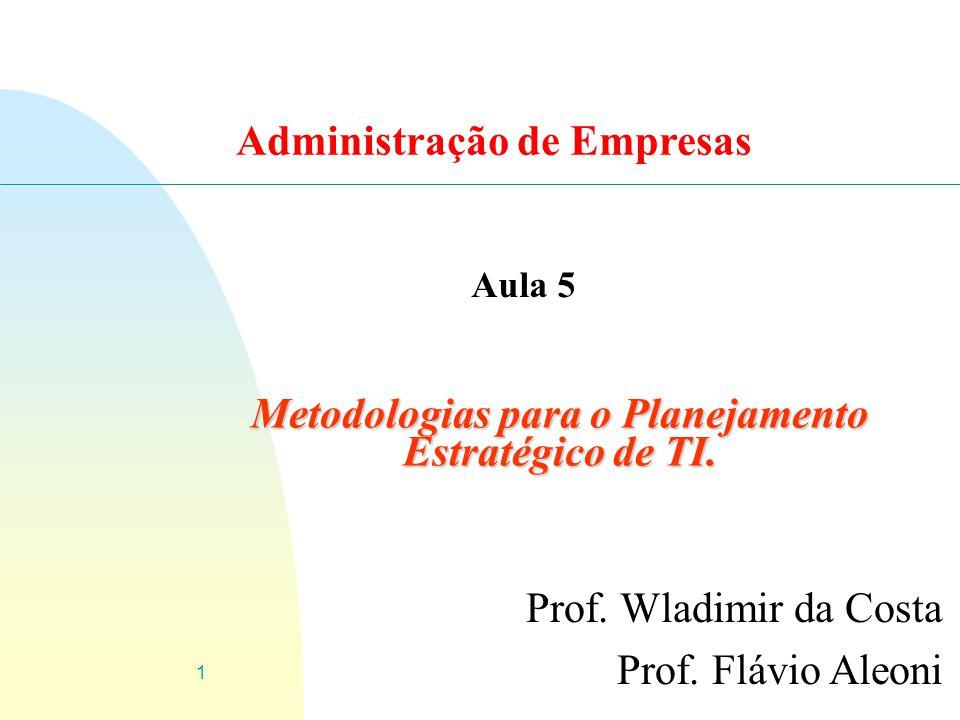 1 Metodologias para o Planejamento Estratégico de TI. Prof. Wladimir da Costa Prof. Flávio Aleoni Aula 5 Administração de Empresas