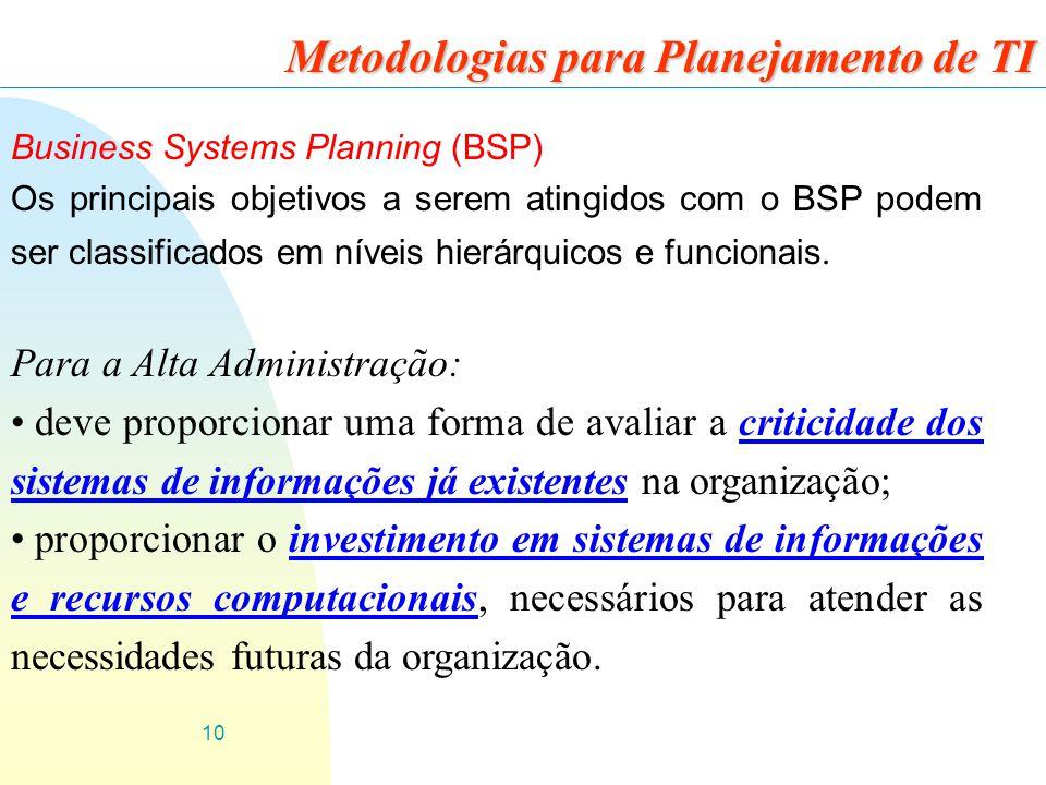 10 Business Systems Planning (BSP) Os principais objetivos a serem atingidos com o BSP podem ser classificados em níveis hierárquicos e funcionais. Pa
