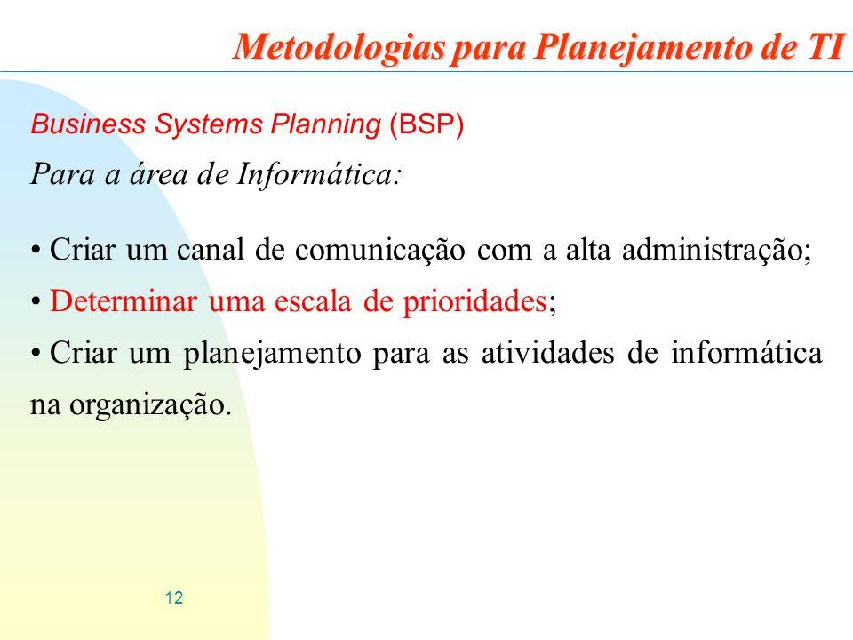 12 Business Systems Planning (BSP) Para a área de Informática: Criar um canal de comunicação com a alta administração; Determinar uma escala de priori