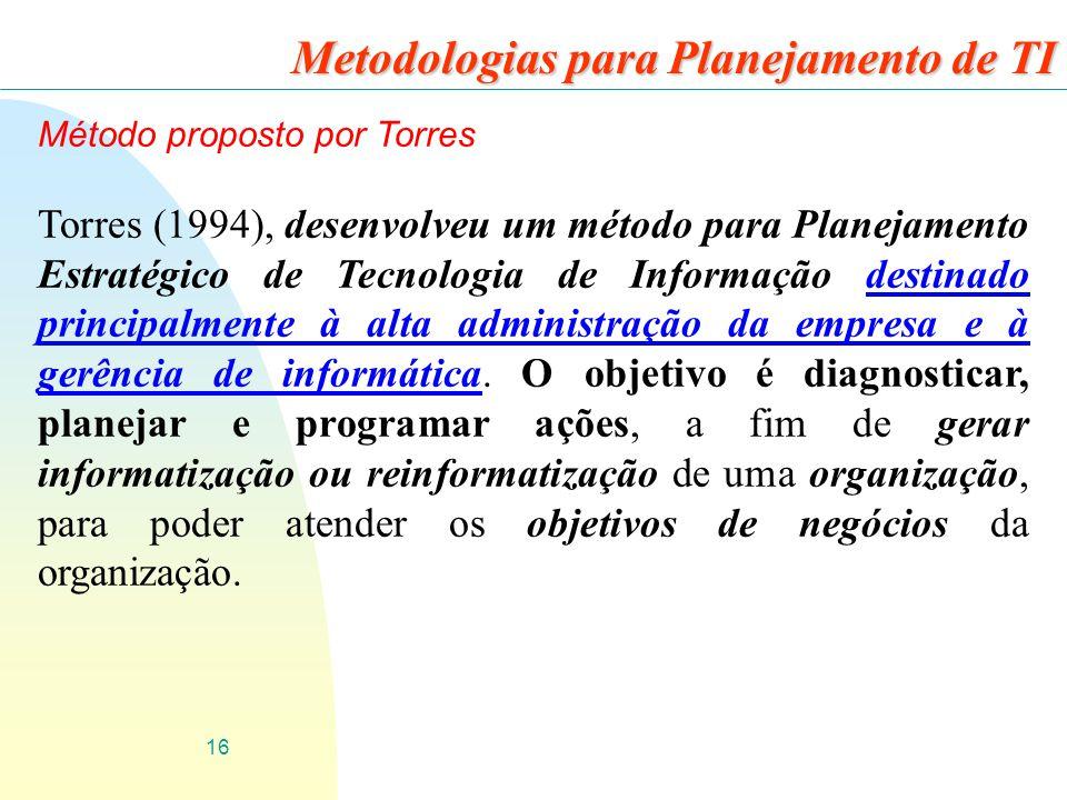 16 Metodologias para Planejamento de TI Método proposto por Torres Torres (1994), desenvolveu um método para Planejamento Estratégico de Tecnologia de