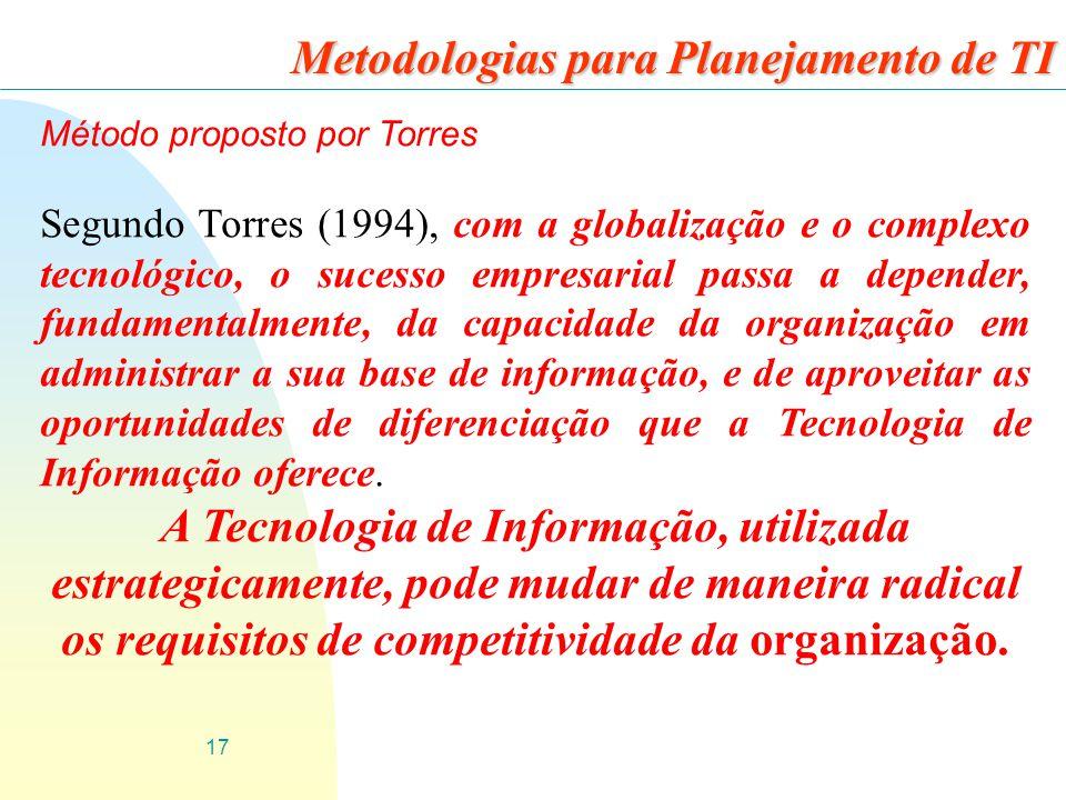 17 Metodologias para Planejamento de TI Método proposto por Torres Segundo Torres (1994), com a globalização e o complexo tecnológico, o sucesso empre