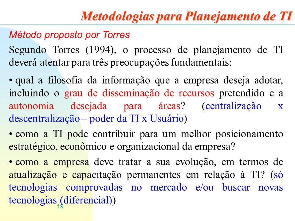 19 Metodologias para Planejamento de TI Método proposto por Torres Segundo Torres (1994), o processo de planejamento de TI deverá atentar para três pr