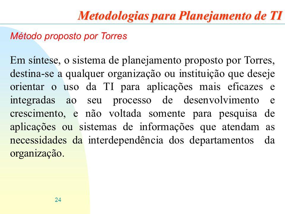 24 Metodologias para Planejamento de TI Método proposto por Torres Em síntese, o sistema de planejamento proposto por Torres, destina-se a qualquer or