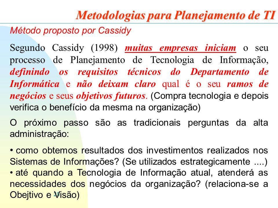 25 Metodologias para Planejamento de TI Método proposto por Cassidy Segundo Cassidy (1998) muitas empresas iniciam o seu processo de Planejamento de T