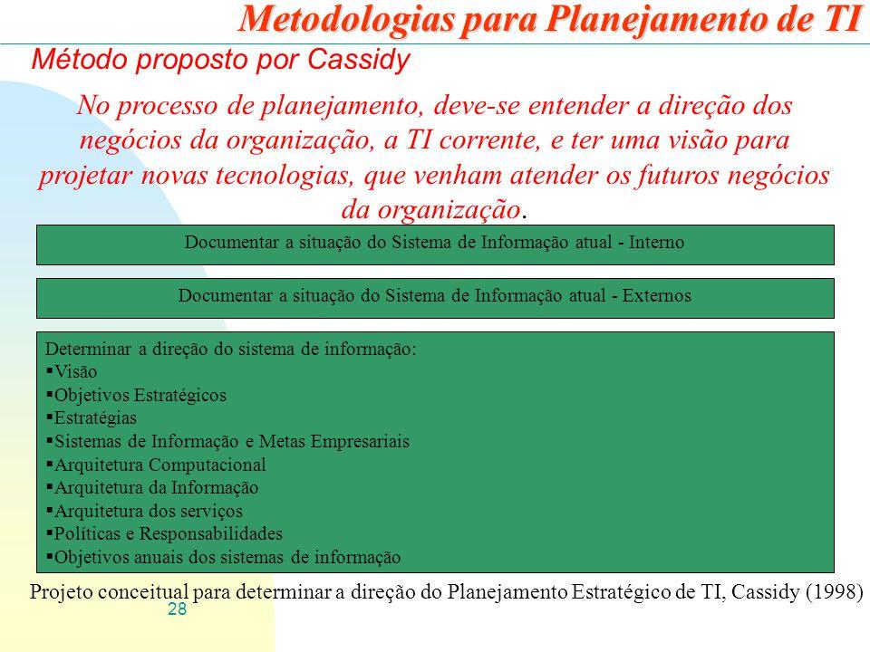 28 Metodologias para Planejamento de TI Método proposto por Cassidy No processo de planejamento, deve-se entender a direção dos negócios da organizaçã