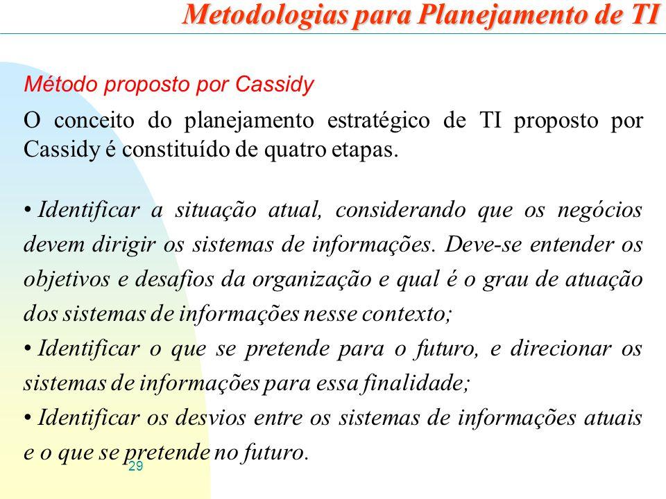 29 Metodologias para Planejamento de TI Método proposto por Cassidy O conceito do planejamento estratégico de TI proposto por Cassidy é constituído de
