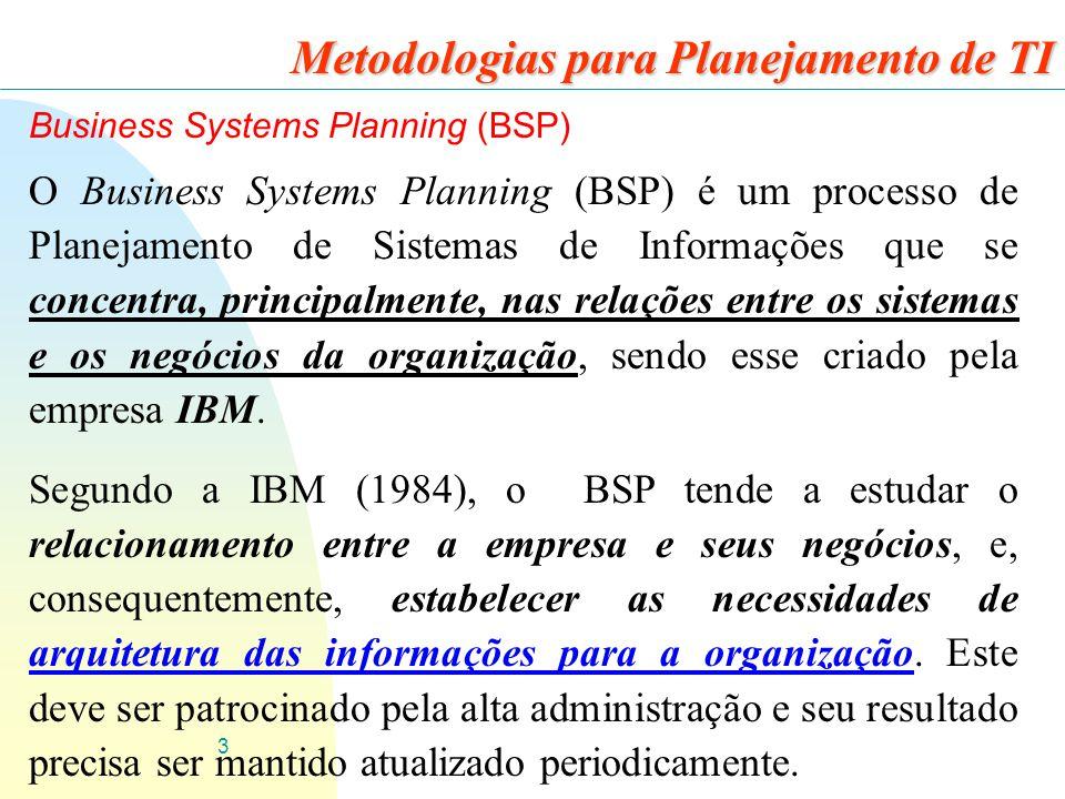4 Business Systems Planning (BSP) Segundo a IBM (1984), o principal objetivo do BSP é fornecer um plano de SI que suporte as necessidades de informações da organização, tanto a curto como a longo prazo, sendo que este deve estar voltado ao plano estratégico da empresa.