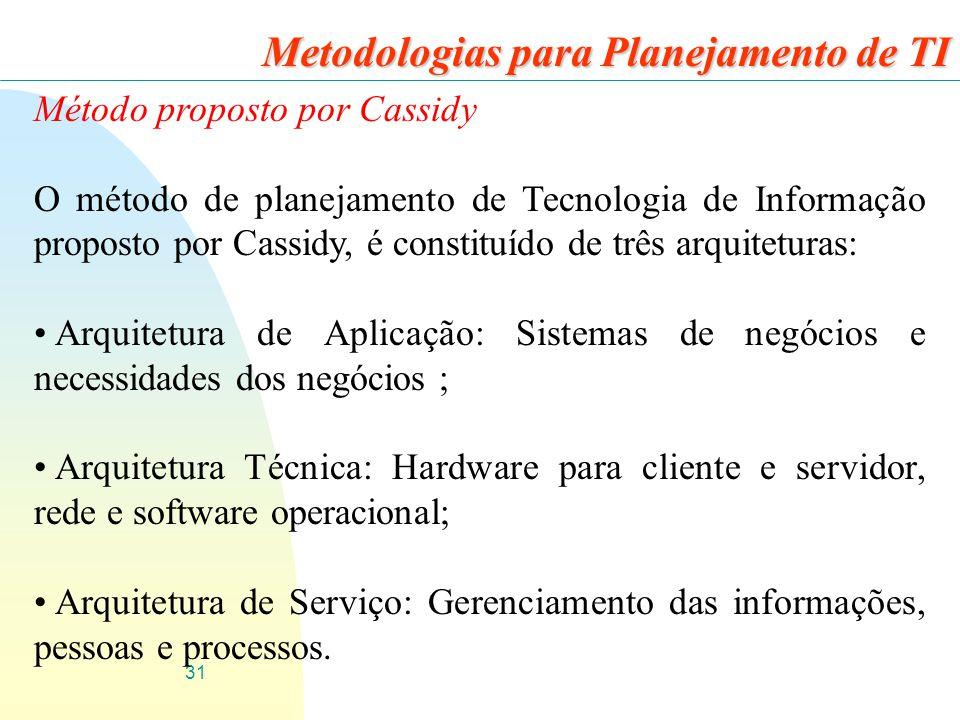 31 Metodologias para Planejamento de TI Método proposto por Cassidy O método de planejamento de Tecnologia de Informação proposto por Cassidy, é const