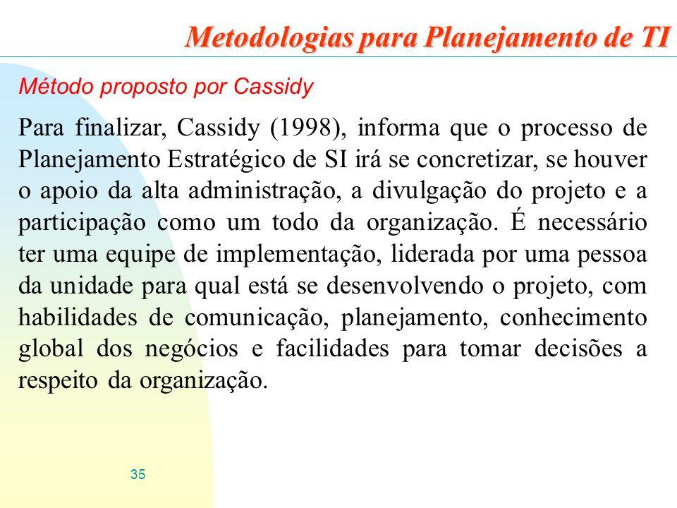 35 Metodologias para Planejamento de TI Método proposto por Cassidy Para finalizar, Cassidy (1998), informa que o processo de Planejamento Estratégico