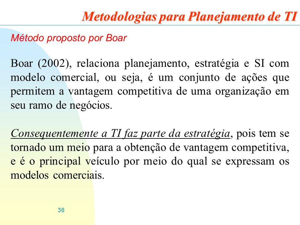 36 Metodologias para Planejamento de TI Método proposto por Boar Boar (2002), relaciona planejamento, estratégia e SI com modelo comercial, ou seja, é