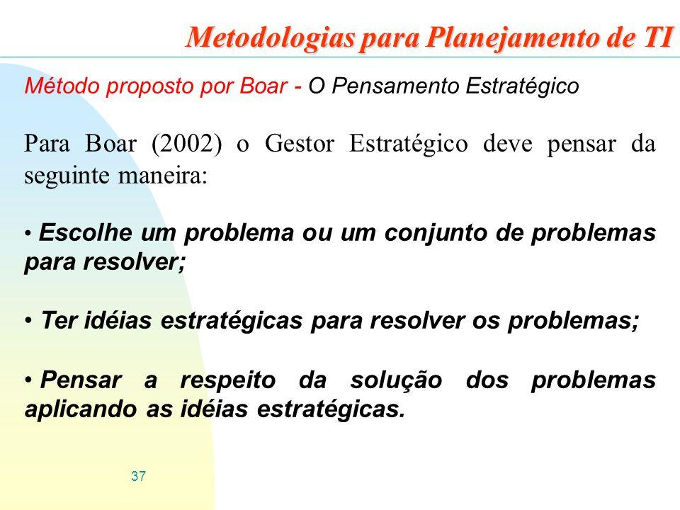 37 Metodologias para Planejamento de TI Método proposto por Boar - O Pensamento Estratégico Para Boar (2002) o Gestor Estratégico deve pensar da segui